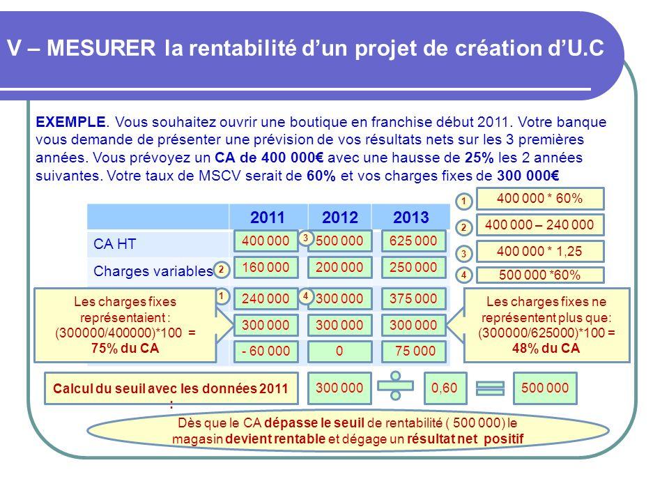 V – MESURER la rentabilité d'un projet de création d'U.C