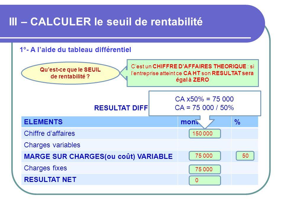 III – CALCULER le seuil de rentabilité