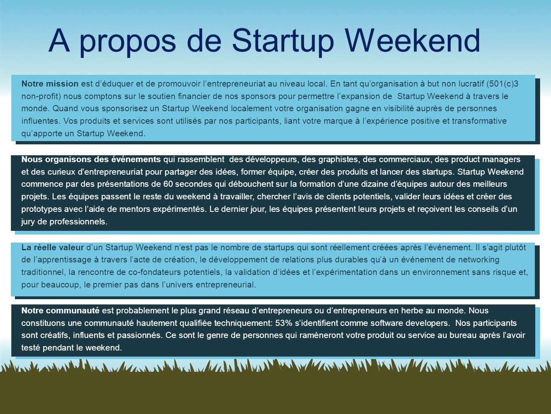 A propos de Startup Weekend