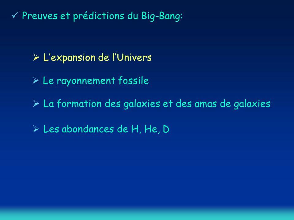 Preuves et prédictions du Big-Bang: