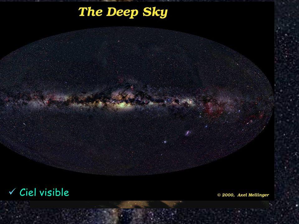 Ciel visible