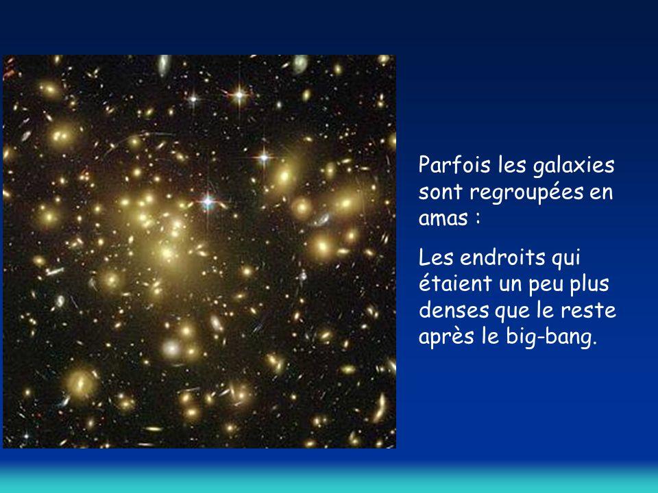 Parfois les galaxies sont regroupées en amas :