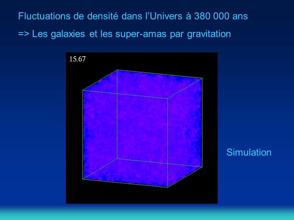 Fluctuations de densité dans l'Univers à 380 000 ans