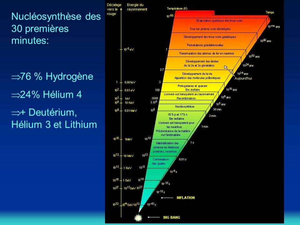 Nucléosynthèse des 30 premières minutes: