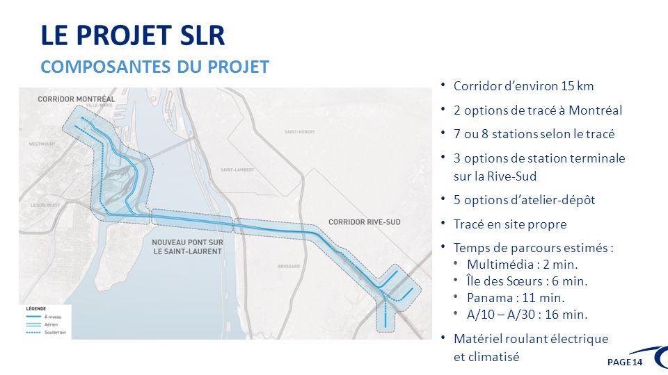 Le projet slr composantes du projet Corridor d'environ 15 km