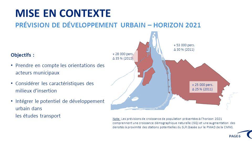 Mise en contexte Prévision de développement urbain – horizon 2021