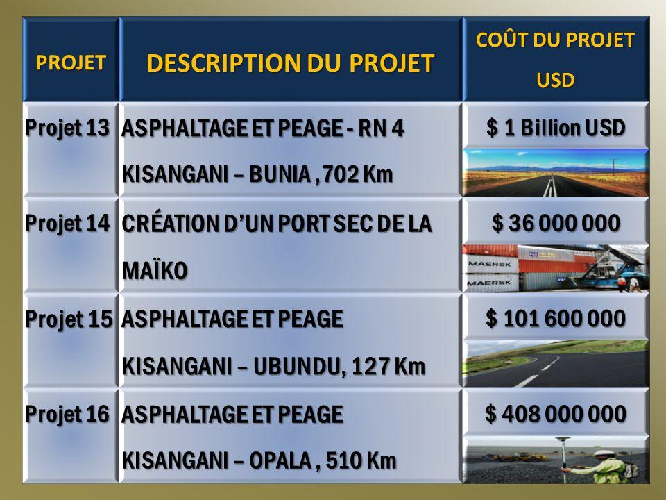 PROJET DESCRIPTION DU PROJET. COÛT DU PROJET. USD. Projet 13. ASPHALTAGE ET PEAGE - RN 4 KISANGANI – BUNIA ,702 Km.