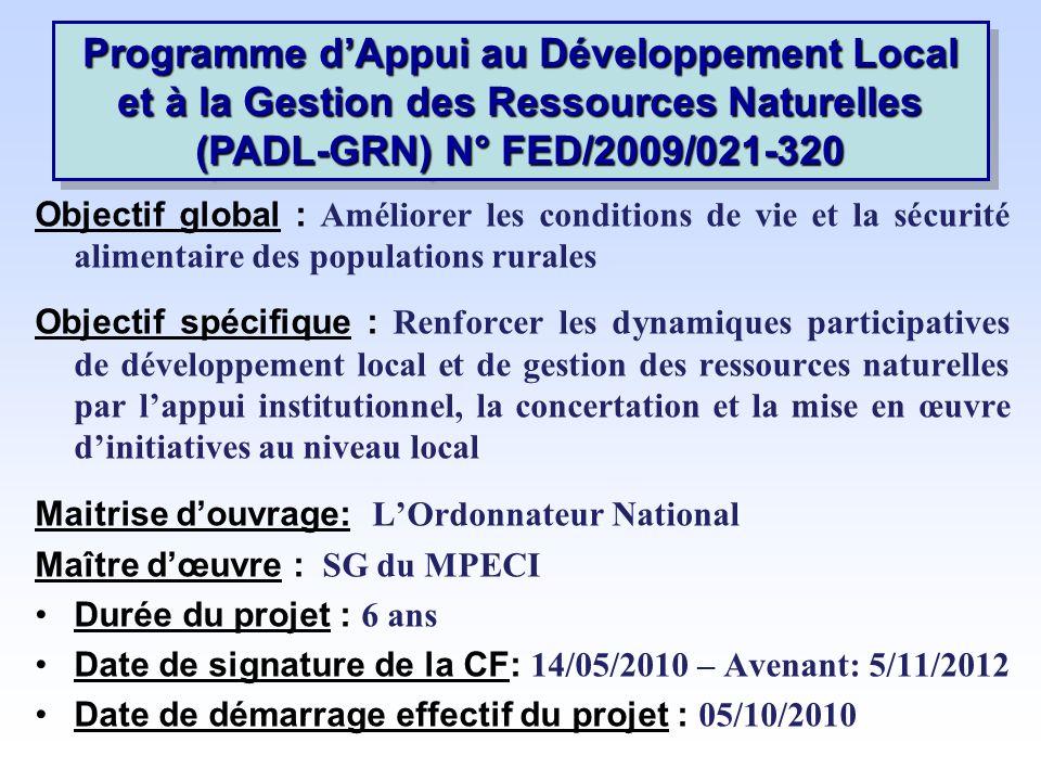 Programme d'Appui au Développement Local et à la Gestion des Ressources Naturelles (PADL-GRN) N° FED/2009/021-320