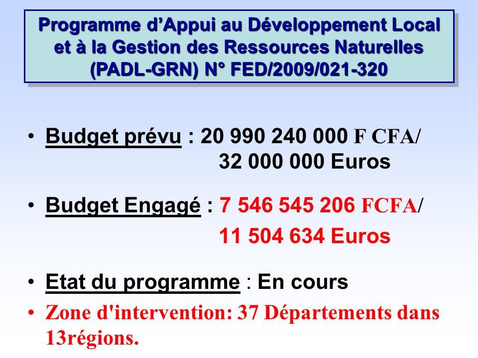 Budget prévu : 20 990 240 000 F CFA/ 32 000 000 Euros
