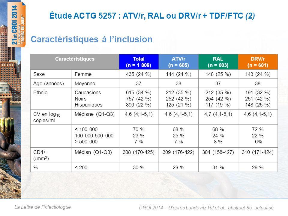 Étude ACTG 5257 : ATV/r, RAL ou DRV/r + TDF/FTC (3)