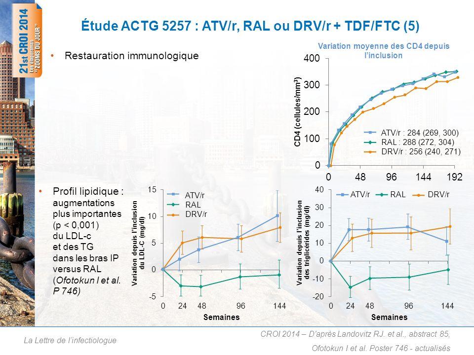 Étude ACTG 5257 : ATV/r, RAL ou DRV/r + TDF/FTC (6)