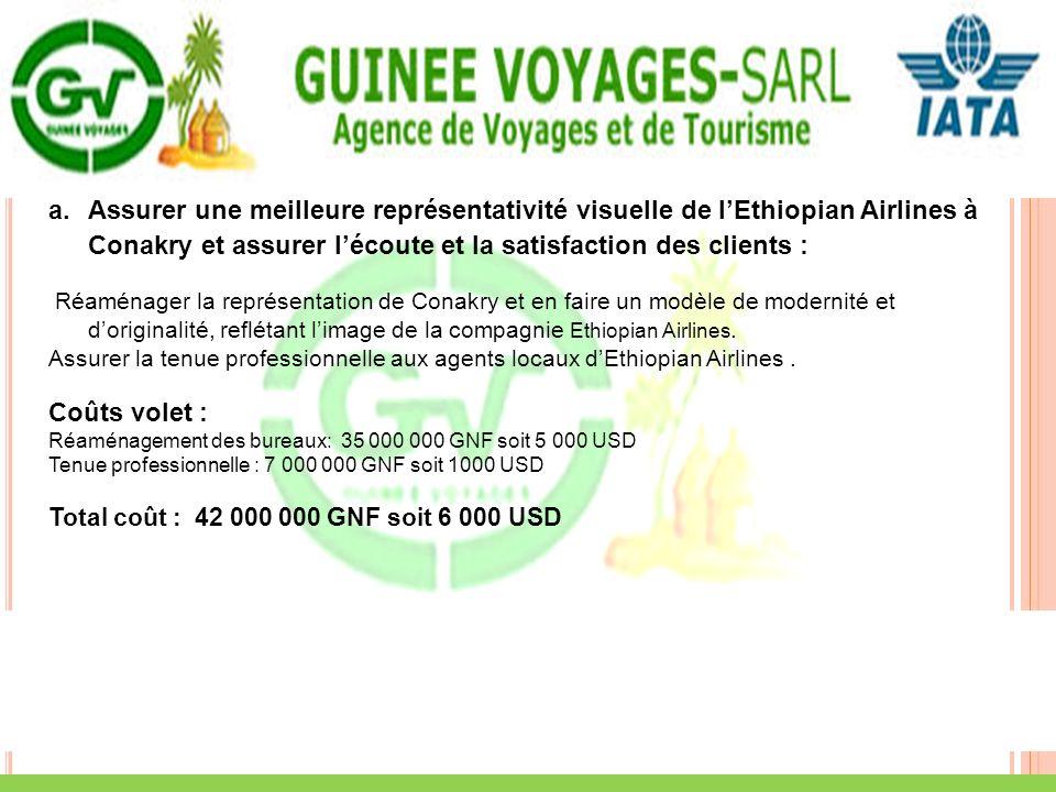 Assurer une meilleure représentativité visuelle de l'Ethiopian Airlines à Conakry et assurer l'écoute et la satisfaction des clients :