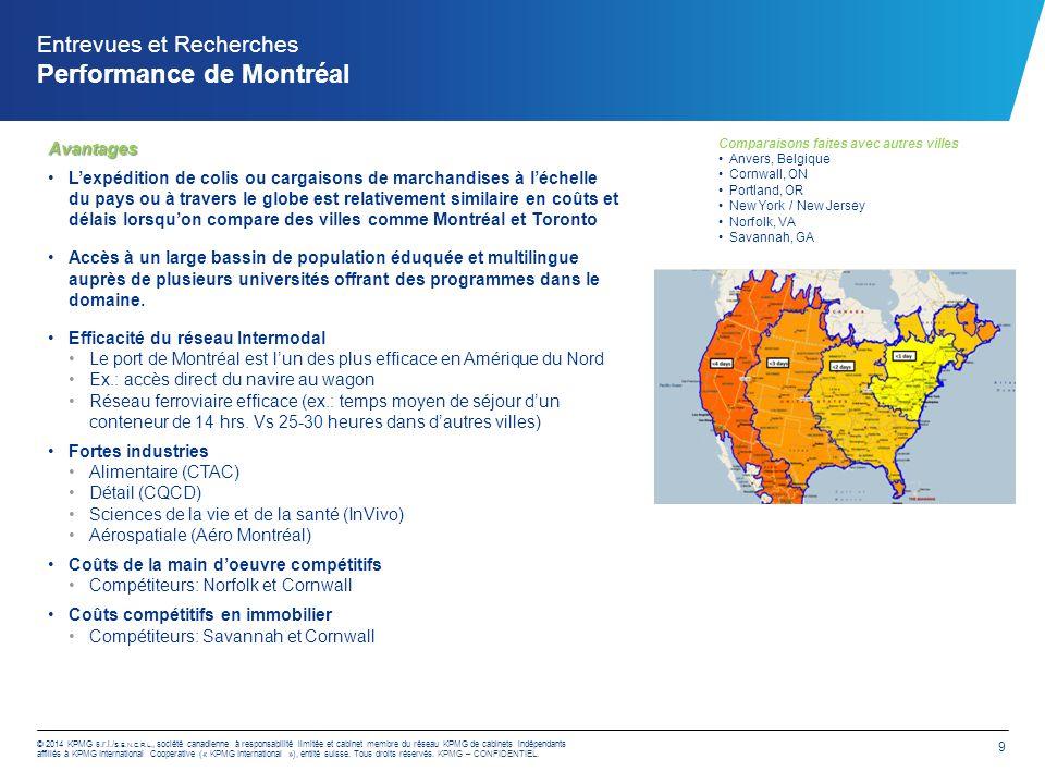 Recommandations Stratégie pour attirer et maintenir des installations à Montréal. Entreprises avec des marchés finaux compatibles.