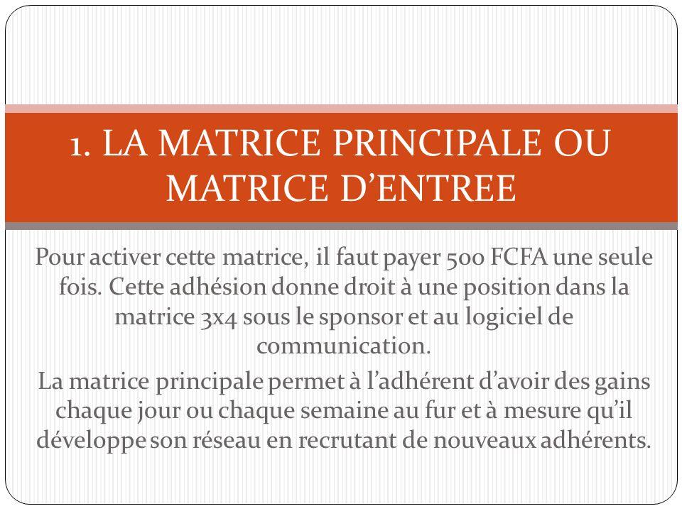 1. LA MATRICE PRINCIPALE OU MATRICE D'ENTREE