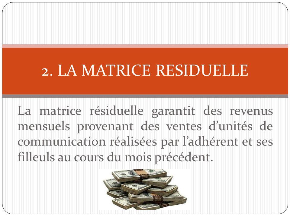 2. LA MATRICE RESIDUELLE