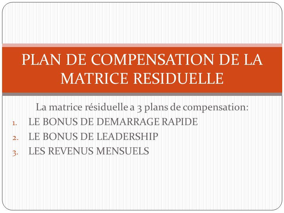 PLAN DE COMPENSATION DE LA MATRICE RESIDUELLE