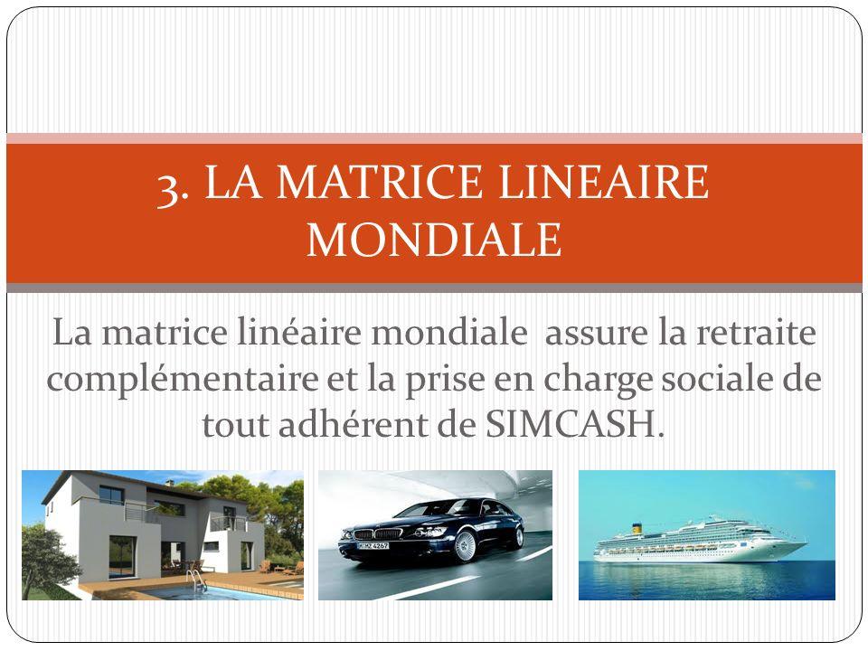 3. LA MATRICE LINEAIRE MONDIALE