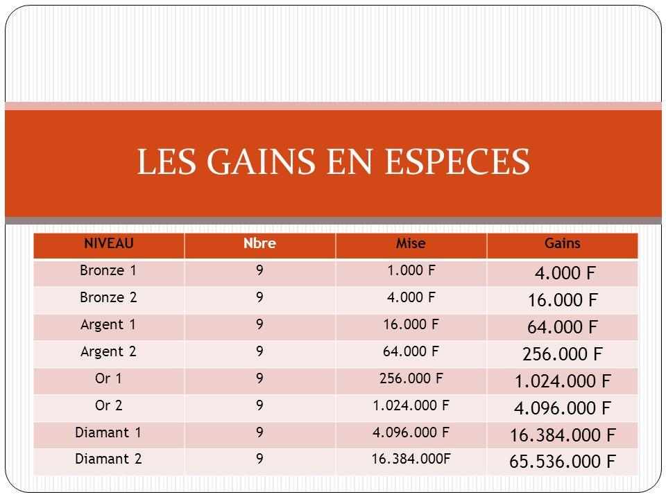 LES GAINS EN ESPECES 4.000 F 16.000 F 64.000 F 256.000 F 1.024.000 F