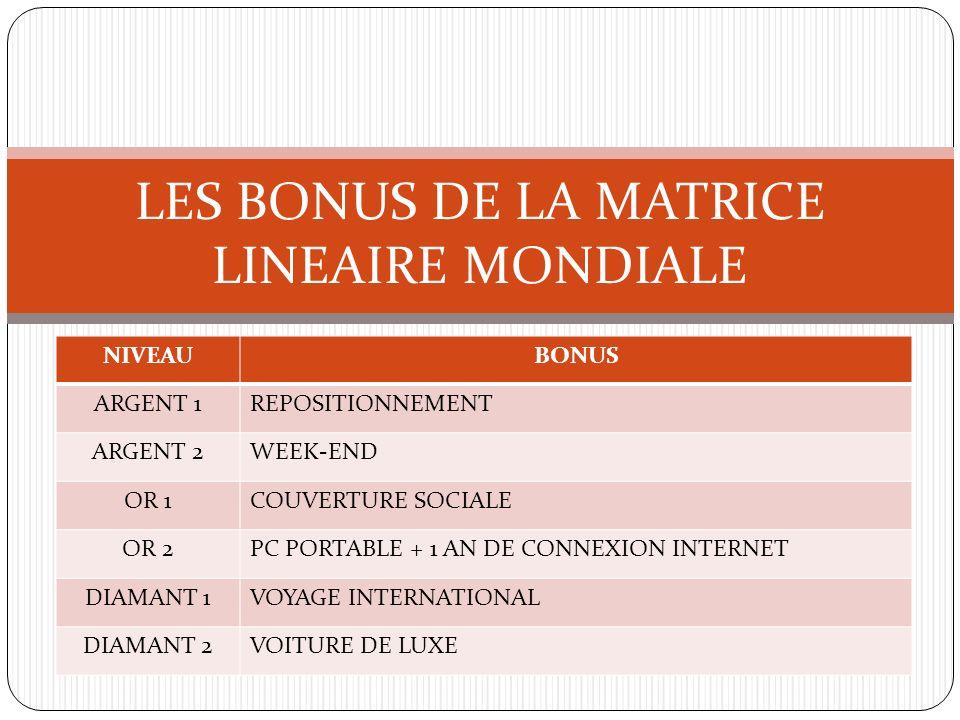 LES BONUS DE LA MATRICE LINEAIRE MONDIALE