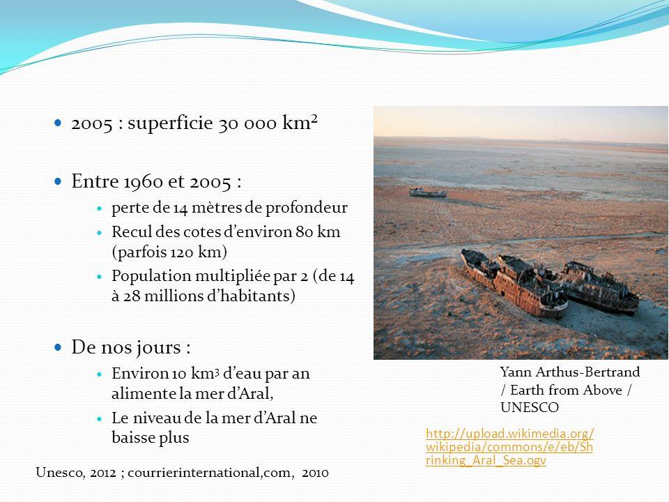 2005 : superficie 30 000 km² Entre 1960 et 2005 : De nos jours :
