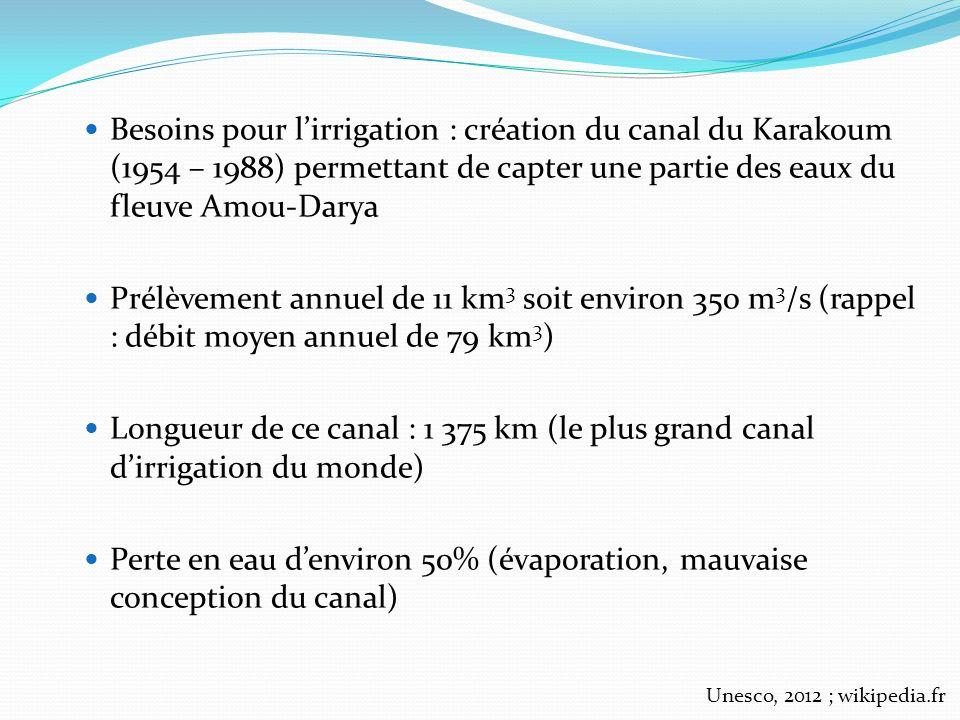 Perte en eau d'environ 50% (évaporation, mauvaise conception du canal)