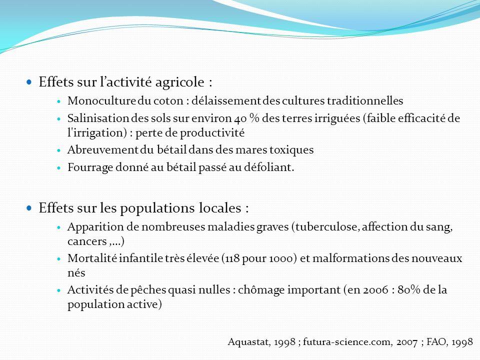 Effets sur l'activité agricole :