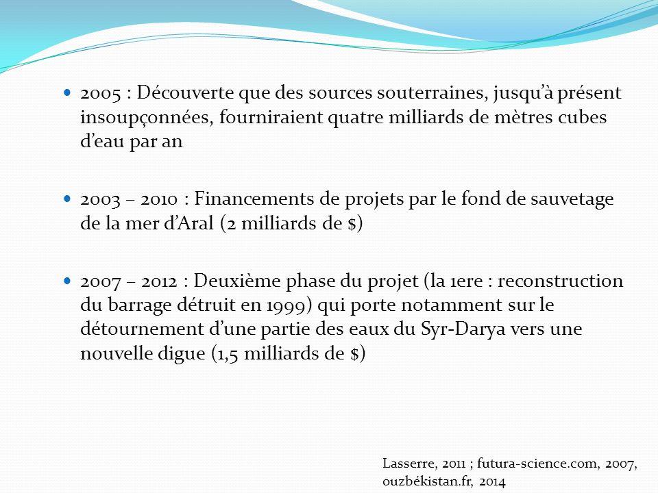 2005 : Découverte que des sources souterraines, jusqu'à présent insoupçonnées, fourniraient quatre milliards de mètres cubes d'eau par an