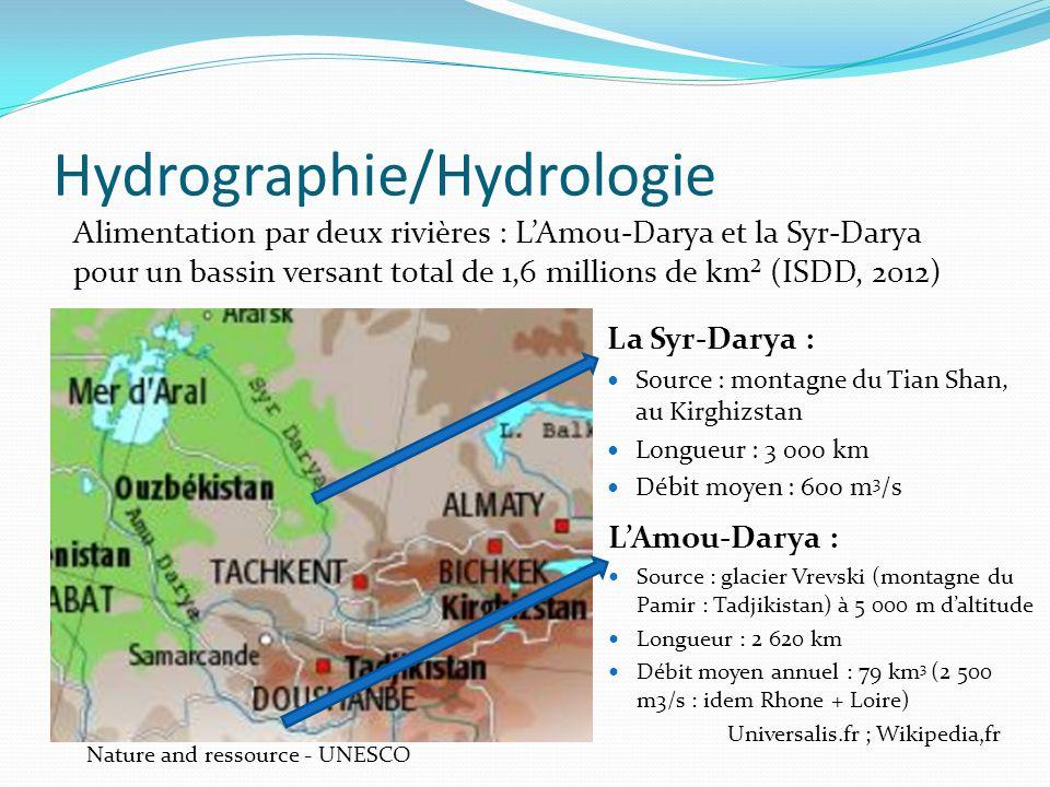 Hydrographie/Hydrologie