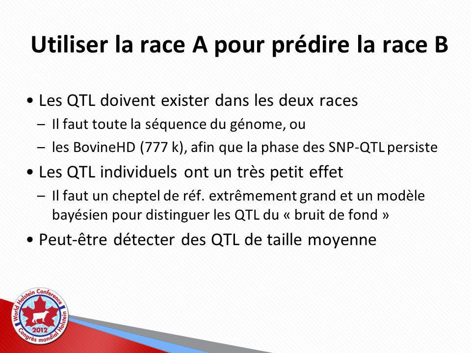 Utiliser la race A pour prédire la race B