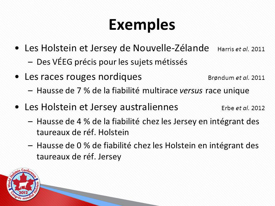 Exemples Les Holstein et Jersey de Nouvelle-Zélande Harris et al. 2011