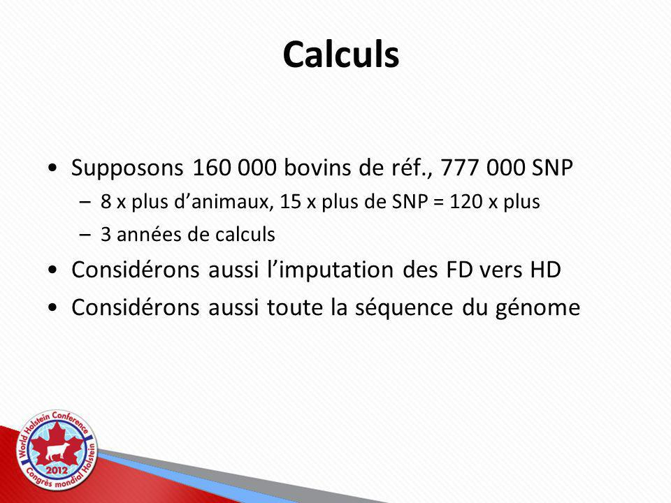 Calculs Supposons 160 000 bovins de réf., 777 000 SNP