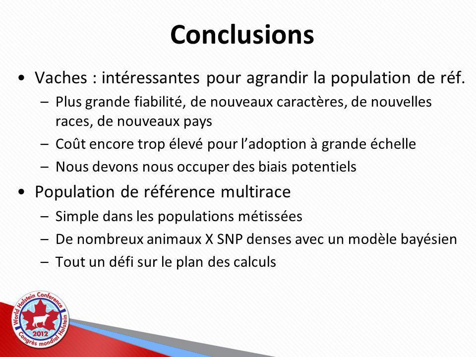 Conclusions Vaches : intéressantes pour agrandir la population de réf.