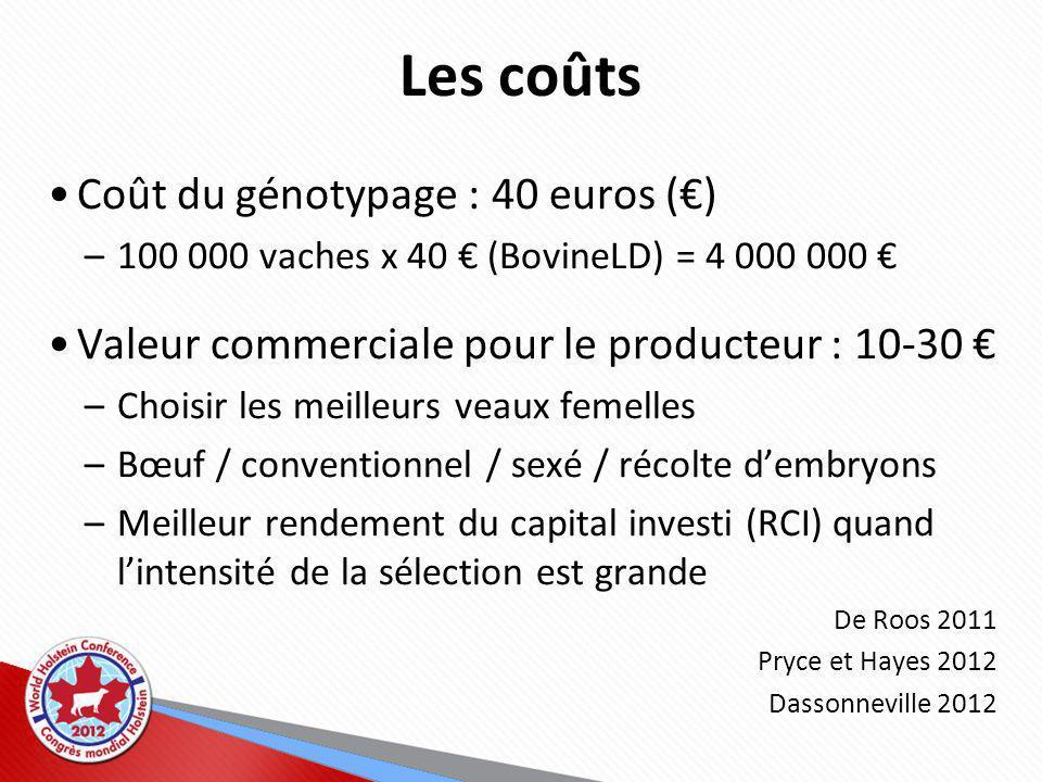 Les coûts Coût du génotypage : 40 euros (€)
