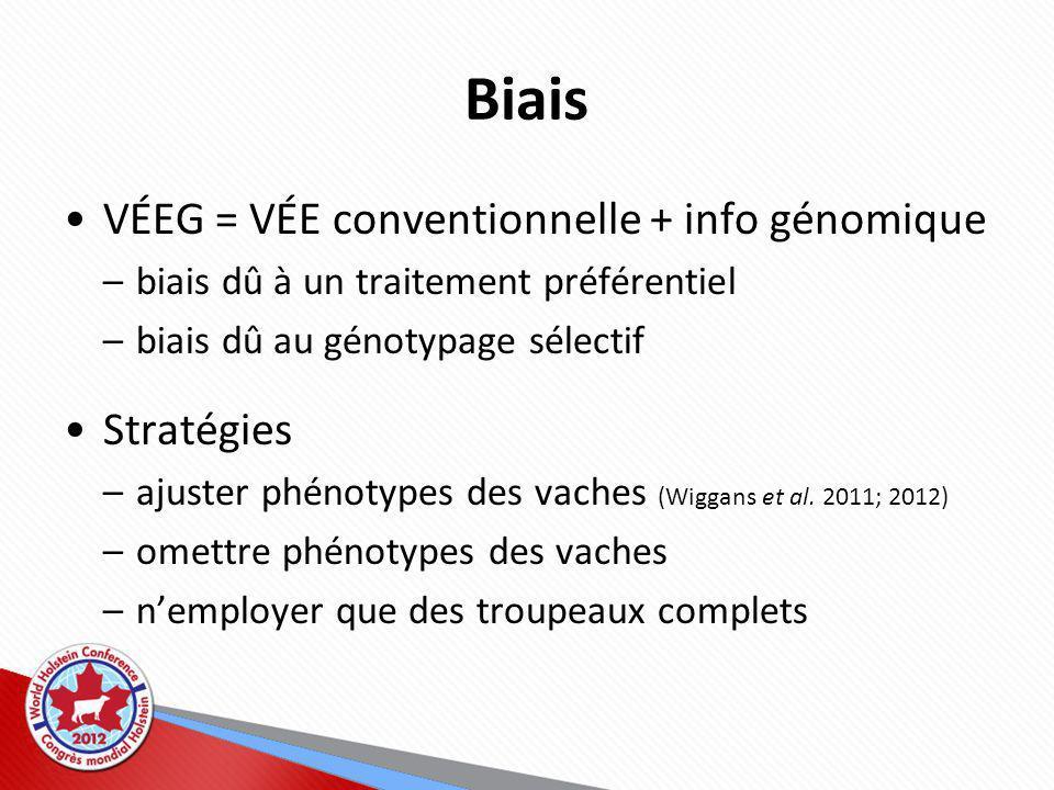 Biais VÉEG = VÉE conventionnelle + info génomique Stratégies