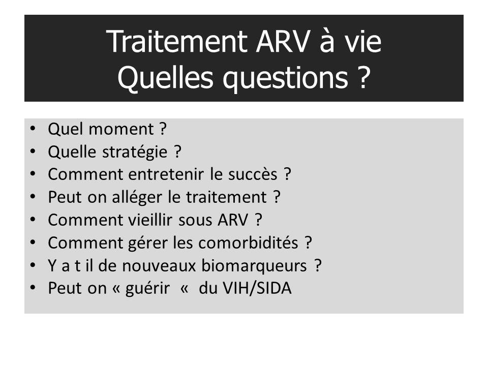 Traitement ARV à vie Quelles questions