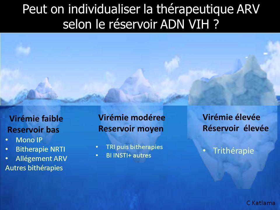 Peut on individualiser la thérapeutique ARV