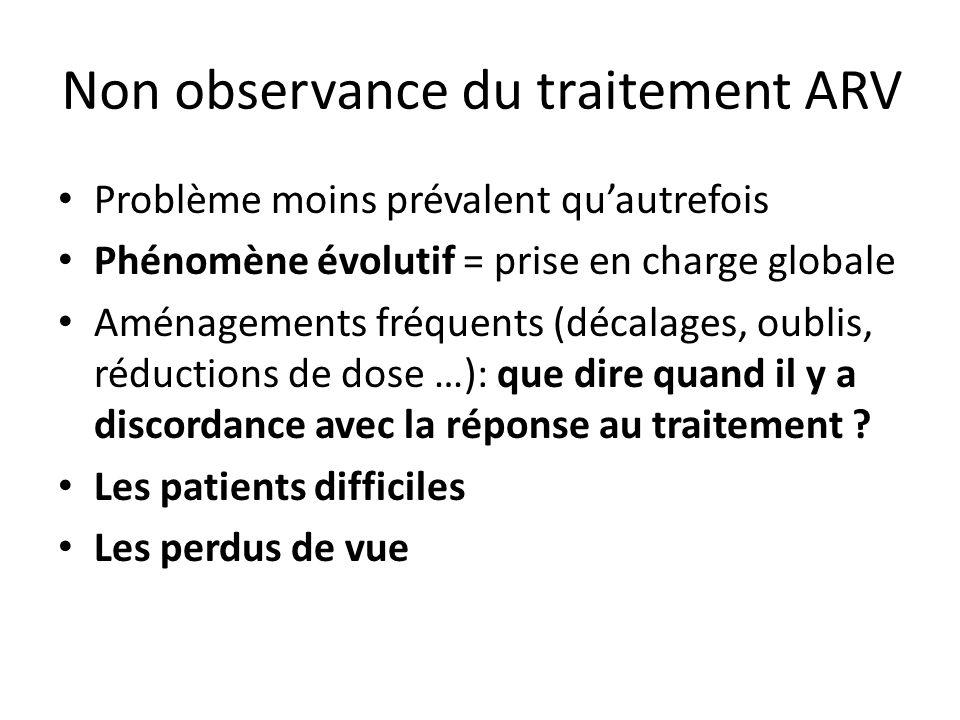 Non observance du traitement ARV