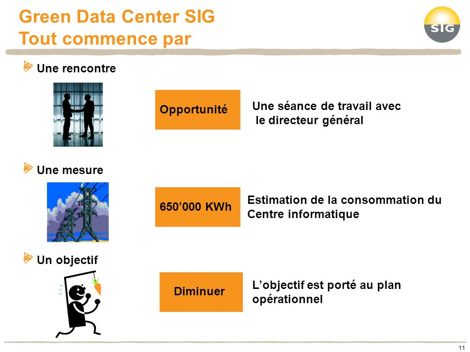 Green Data Center SIG Tout commence par