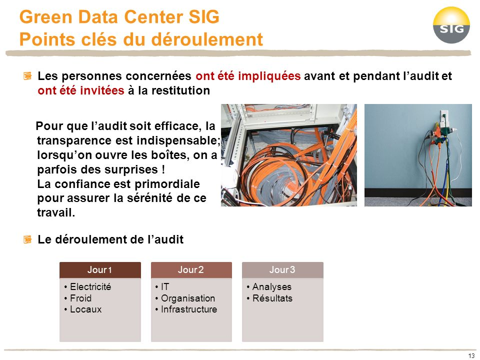 Green Data Center SIG Points clés du déroulement