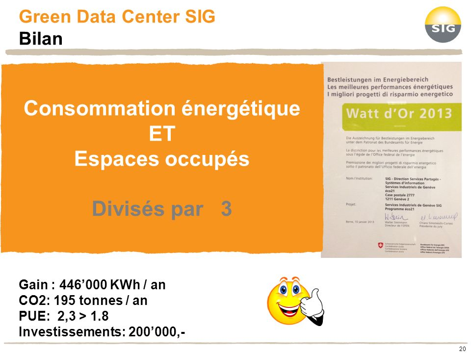 Green Data Center SIG Bilan