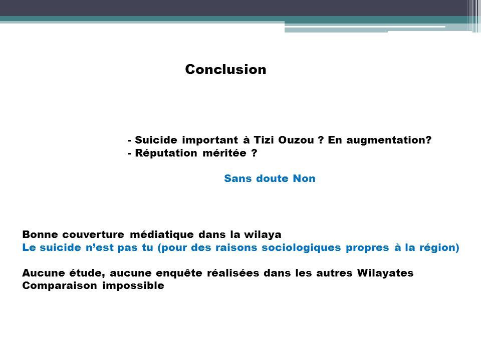 Conclusion Suicide important à Tizi Ouzou En augmentation