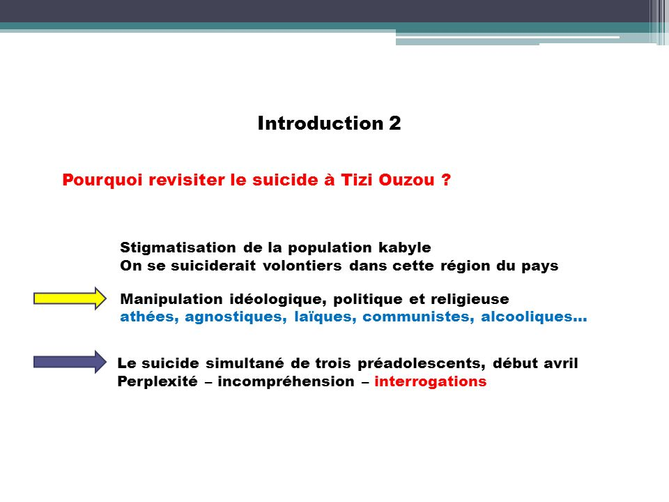 Introduction 2 Pourquoi revisiter le suicide à Tizi Ouzou
