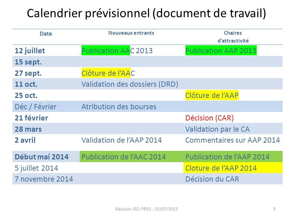 Calendrier prévisionnel (document de travail)