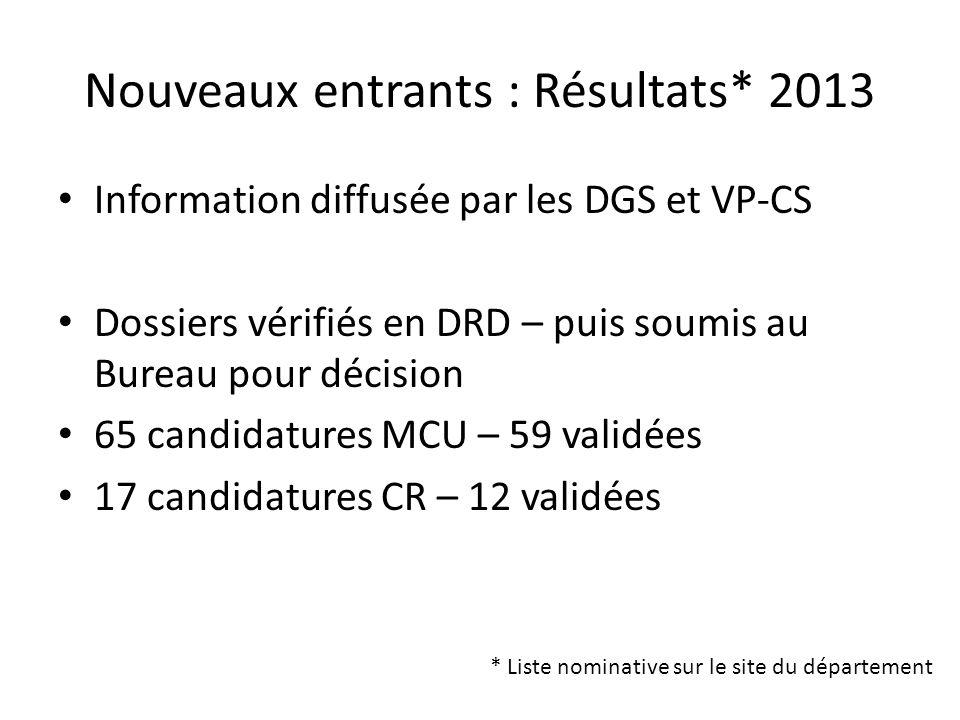 Nouveaux entrants : Résultats* 2013