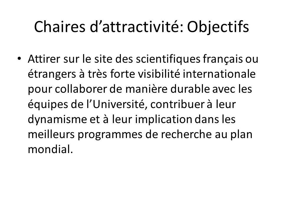 Chaires d'attractivité: Objectifs