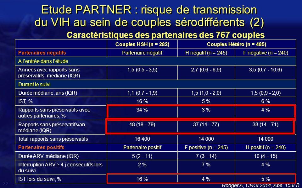 Etude PARTNER : risque de transmission du VIH au sein de couples sérodifférents (2)