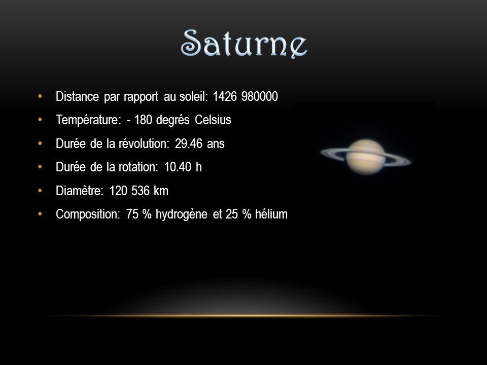 Saturne Distance par rapport au soleil: 1426 980000