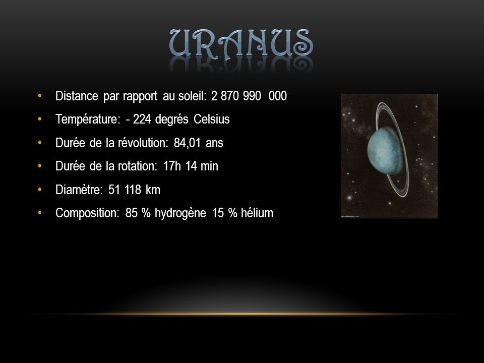 Uranus Distance par rapport au soleil: 2 870 990 000