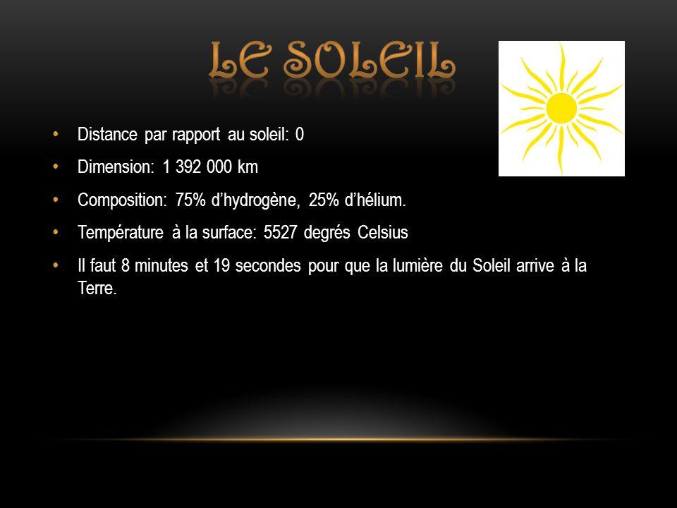 Le soleil Distance par rapport au soleil: 0 Dimension: 1 392 000 km