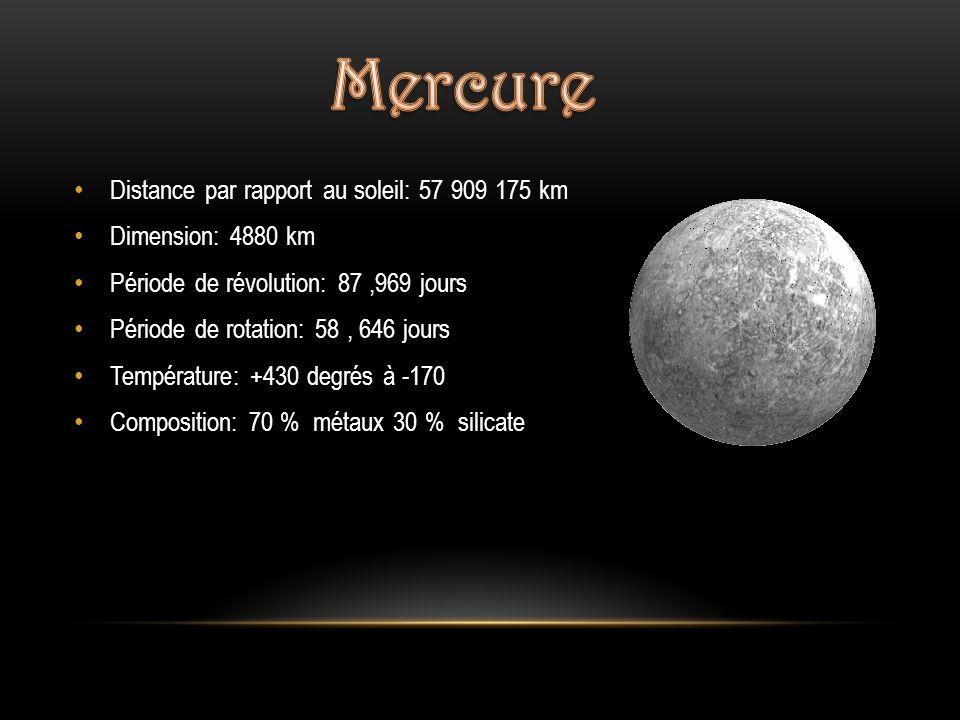 Mercure Distance par rapport au soleil: 57 909 175 km